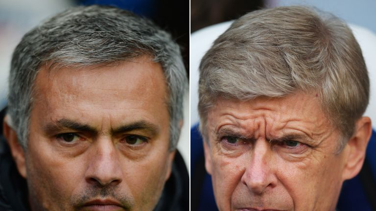 Jose Mourinho has a commanding record over Arsene Wenger