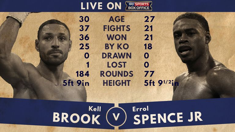 Tale of the Tape - Brook v Spence Jr will be on Sky Sports Box Office