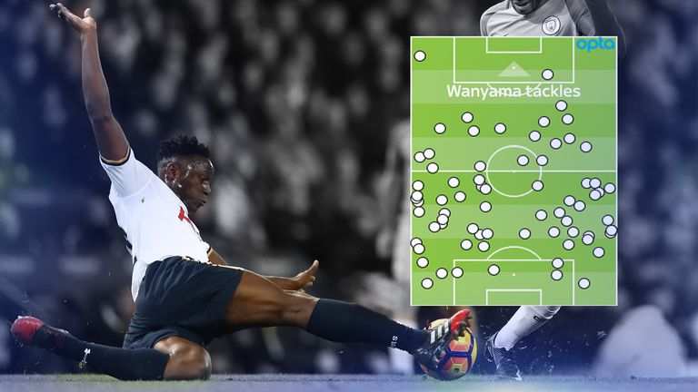 Wanyama's tackles include many in full-back areas as he covers for the team
