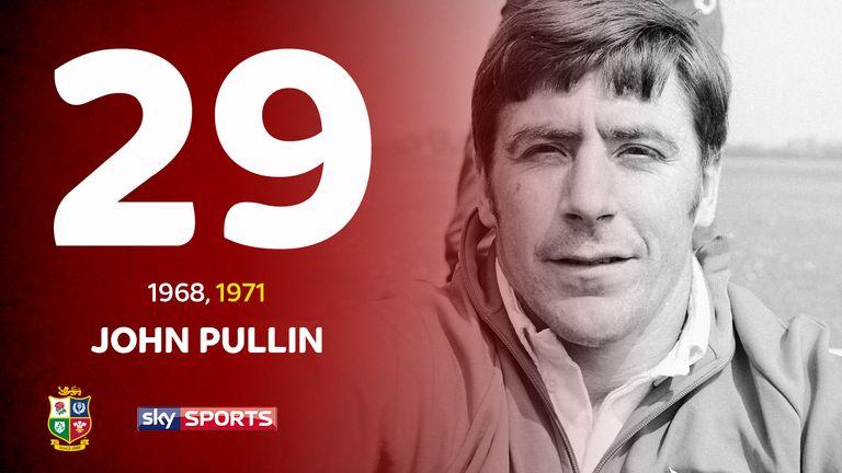 John Pullin won seven caps for the Lions