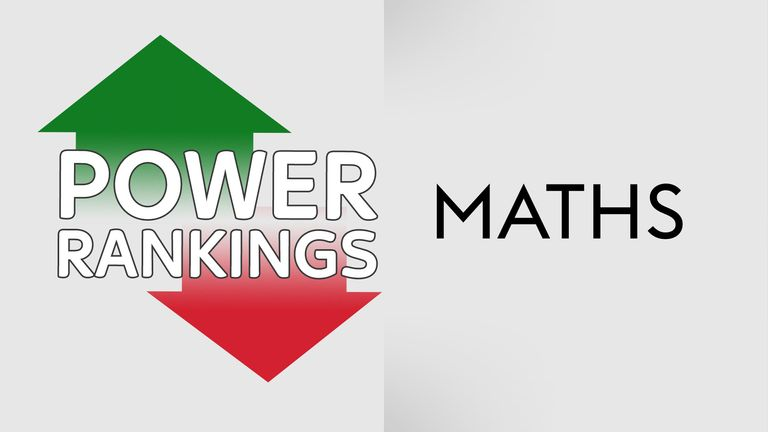 skysports-graphic-power-rankings-maths_4
