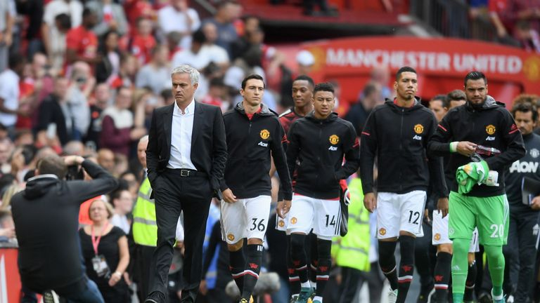 Jose Mourinho will need to use his full squad in September