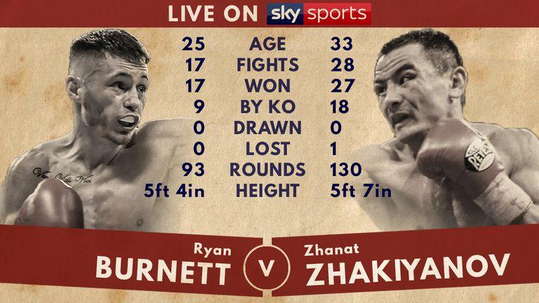 Tale of the Tape - Ryan Burnett v Zhanat Zhakiyanov
