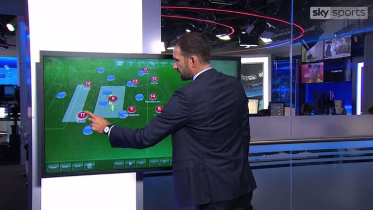 Danny Higginbotham shows the areas in which Liverpool will be dangerous