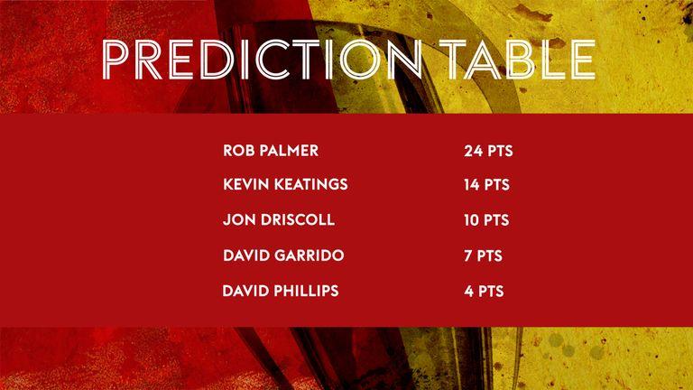 #RevistaPredictor overall table