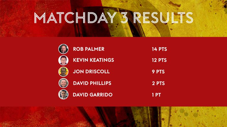 #RevistaPredictor matchday three results