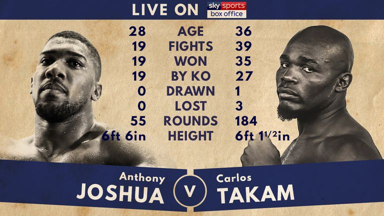 Anthony Joshua vs Carlos Takam - Tale of the Tape