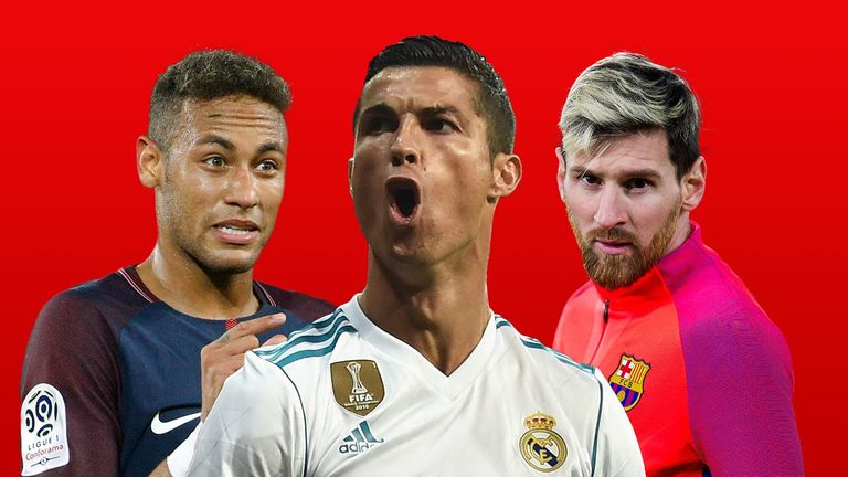 Neymar Cristiano Ronaldo Lionel Messi- who should win