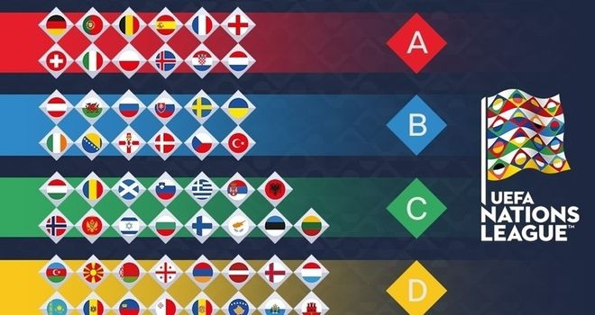 UEFA Nations League Draw: Who's in Croatia's Group?