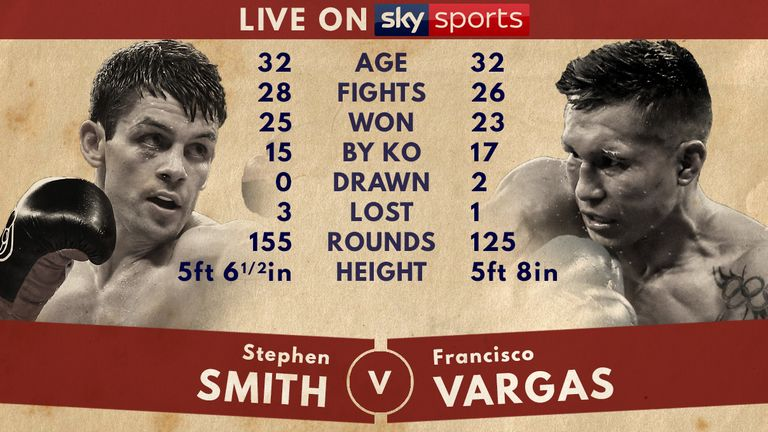 Tale of the Tape - Stephen Smith v Francisco Vargas