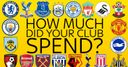 Who spent the most in January?