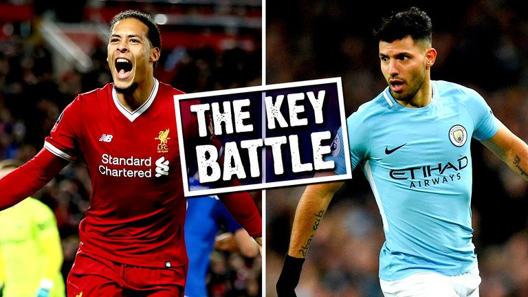 Virgil van Dijk and Sergio Aguero will clash at Anfield on Sunday