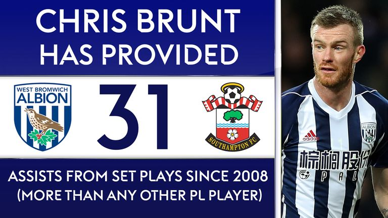 skysports brunt chris stat 4221957