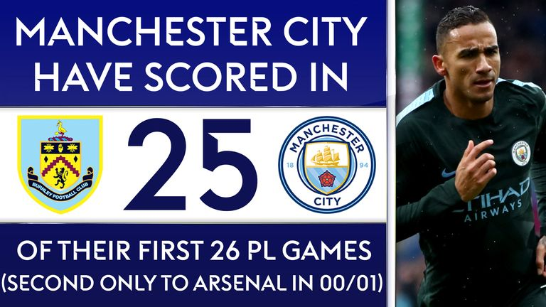 skysports danilo manchester city football 4221679