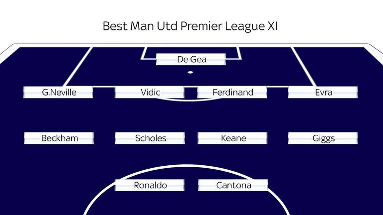 Skysports-manchester-united_4292940