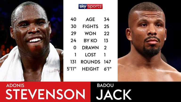 Tale of the Tape - Adonis Stevenson v Badou Jack