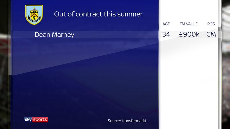 skysports burnley graphic contract 4312395