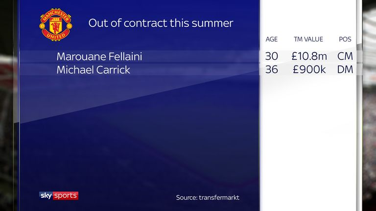skysports graphic contract 4312385