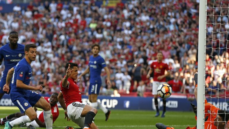 Chelsea and Manchester United meet late in the season