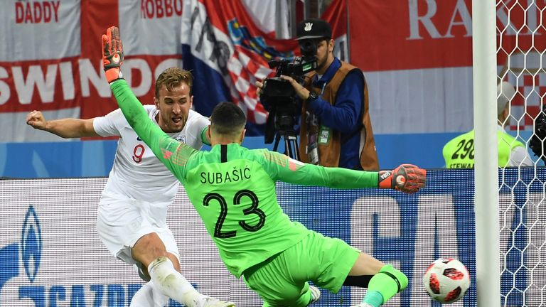 Harry Kane strikes the post after being denied by Croatia goalkeeper Subasic