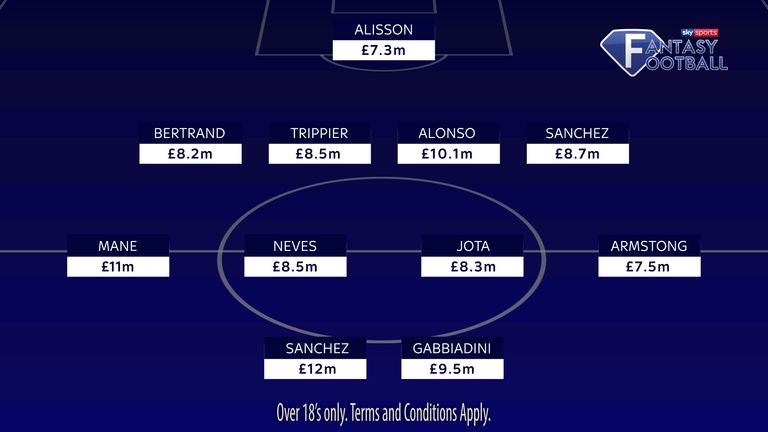 Matt Le Tissier's Sky Sports Fantasy Football XI