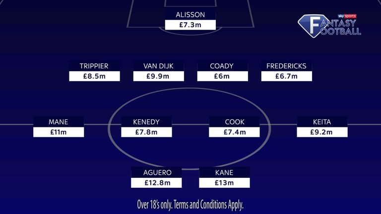 Phil Thompson's Sky Sports Fantasy Football XI
