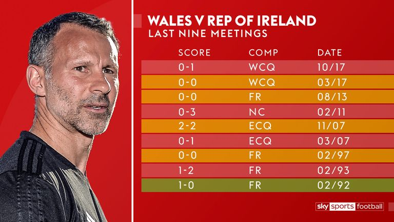 Ryan Giggs hails 'magnificent' Wales after 4-1 thumping of Ireland