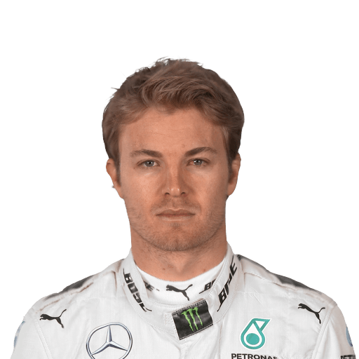 nico rosberg news results video f1 driver. Black Bedroom Furniture Sets. Home Design Ideas