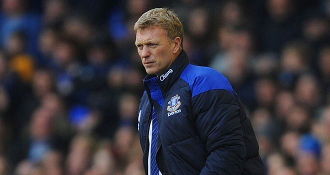 David Moyes: Does not know if money will be made available to him in January