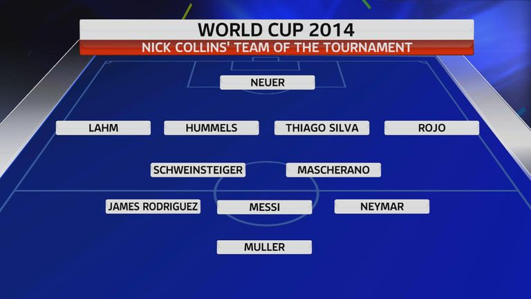 Nick Collins' Team of the Tournament