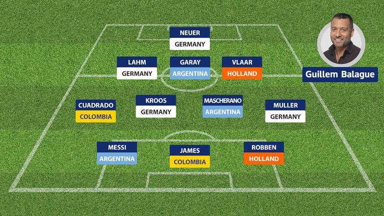 Guillem Balague's World Cup XI