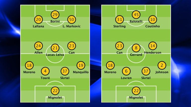 Liverpool's team selection against Real Madrid in midweek (left) and Chelsea (right) on Saturday