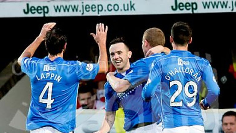 Ross county vs st johnstone betting preview singapore pools 4d betting hours to seconds