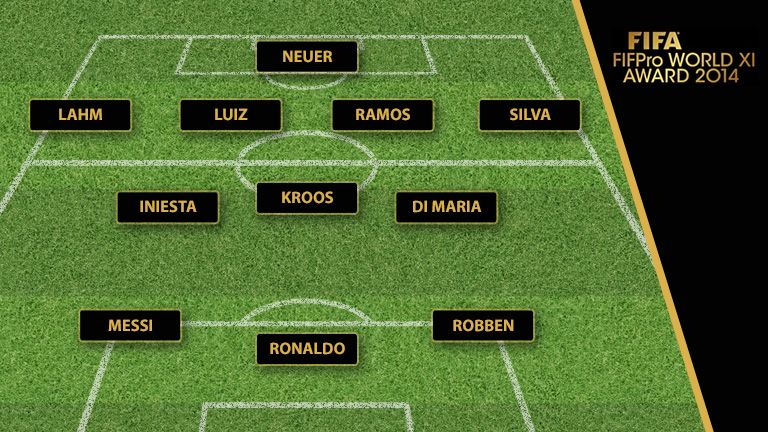 fifpro world xi which 11 players made fifa s team of the year for