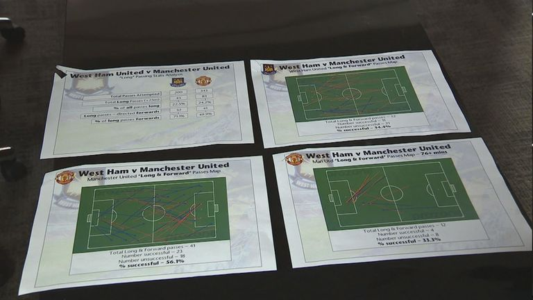Louis van Gaal came armed to his press conference with stat sheets