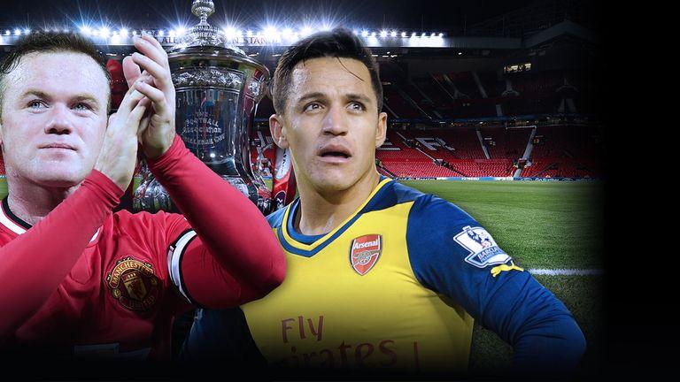 Man Utd v Arsenal