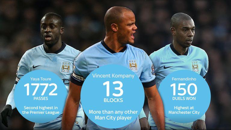 Toure, Kompany and Fernandinho will be key men for City on Wednesday