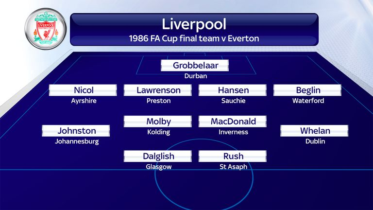 1986 Liverpool FA Cup final team: not a Scouser among them