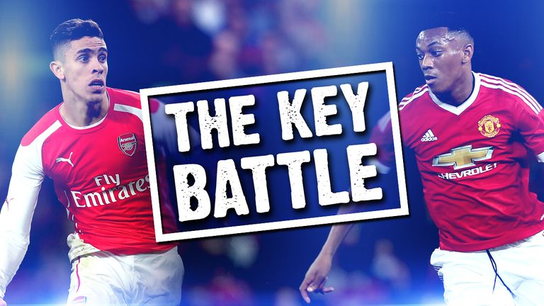 Who will come out on top between Gabriel and Anthony Martial?