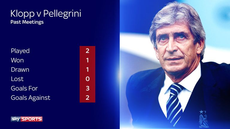 Klopp got the better of Manuel Pellegrini's Malaga in a controversial tie