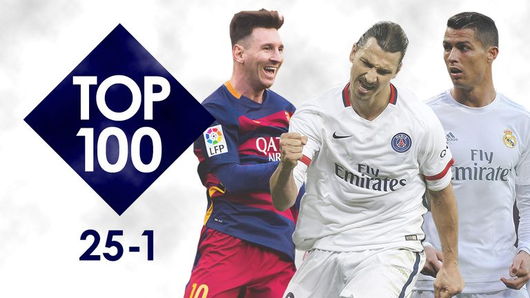 Top 100 players of 2015: Neymar, Lionel Messi and Mesut Ozil