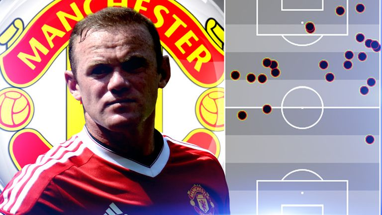 Wayne Rooney's touch map against Stoke shows he rarely threatened near the opposition goal