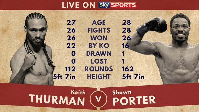 Tale of the Tape: Thurman v Porter