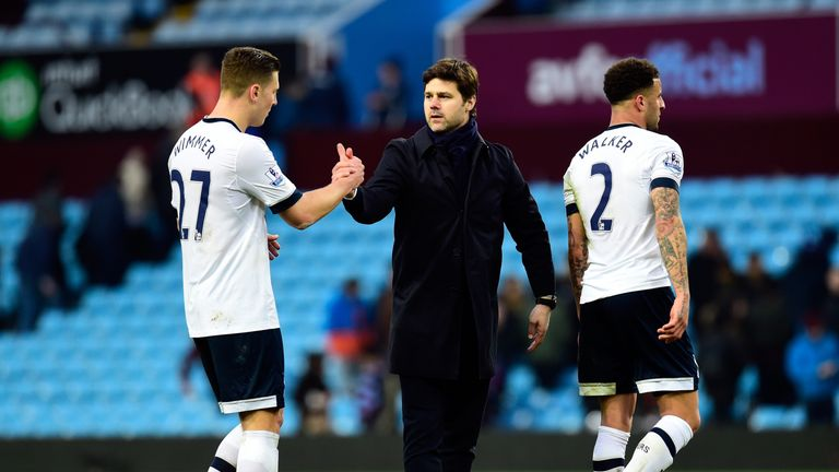 Mauricio Pochettino is willing to let Wimmer leave Tottenham before the close of the summer transfer window