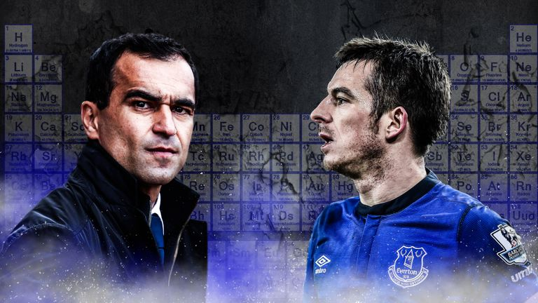 Roberto Martinez received an apology from Leighton Baines but was he right?