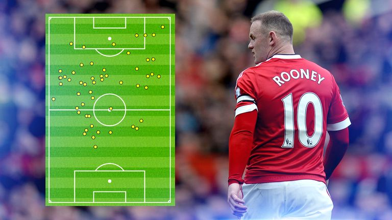 Rooney roamed the field to link United's play against Aston Villa, as his Opta touchmap shows