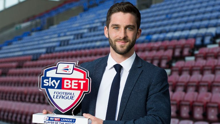 Wigan's Will Grigg with his Sky Bet League One Player of the Month award