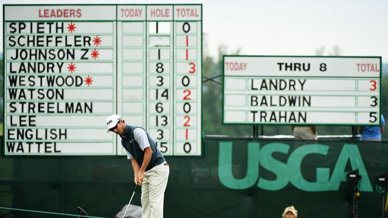 Andrew Landry holed from 10 feet at his final hole to fire a 66 - the lowest opening round in a US Open at Oakmont