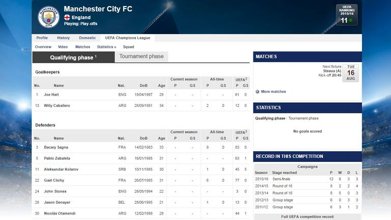 Stones appeared on Manchester City's squad list on the official website