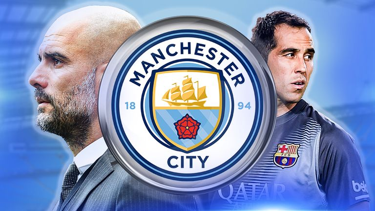 Pep Guardiola and Claudio Bravo are a perfect match for each other